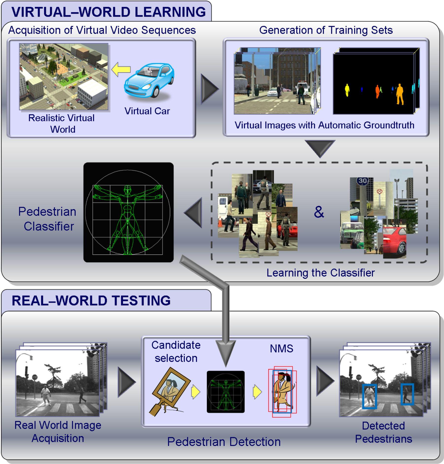 Virtual-CVPR