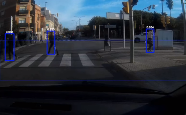 Pedestrian Detection on the GPU