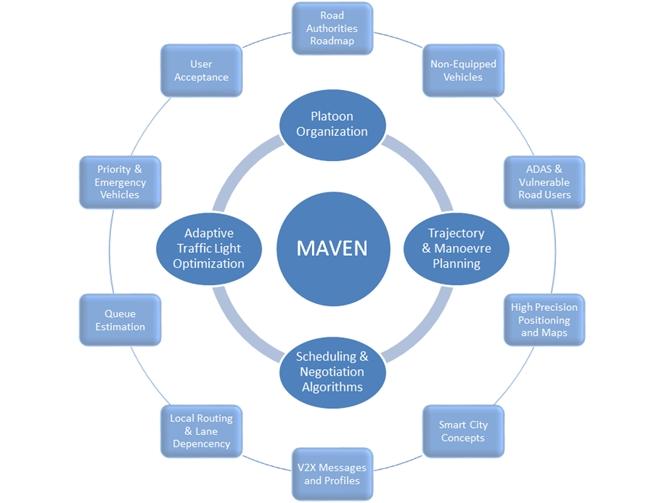 maven_scopeandconcept